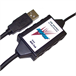 Interface MACTek® VIATOR® USB HART®